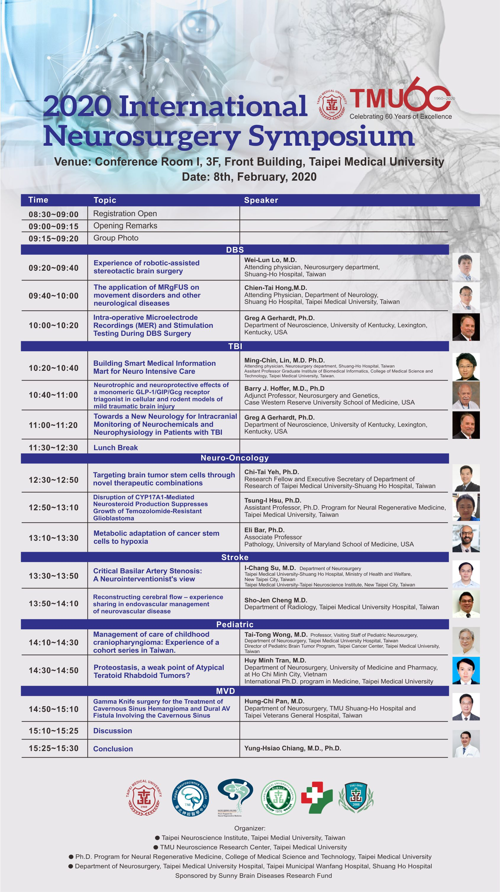 2020 International Neurosurgery Symposium